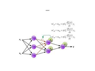 Нейронные сети для начинающих