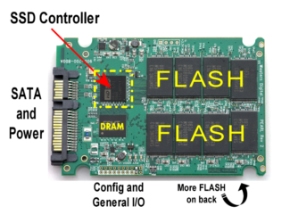 Какой контроллер лучше на SSD?