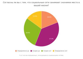 потребительский кредит в райффайзенбанке процентная ставка калькулятор спб