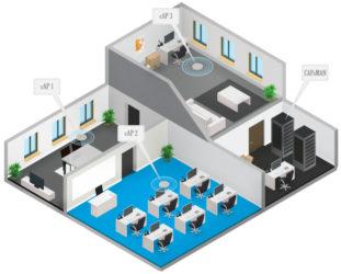 Бесшовная сеть Wifi mikrotik