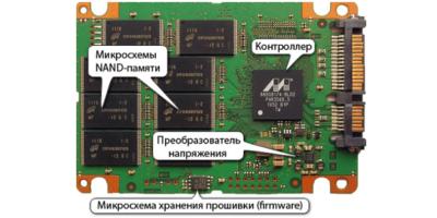 Ремонт SSD диска своими руками