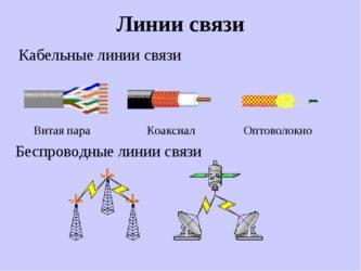Линии связи используемые для построения локальных сетей