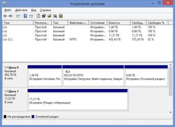 Разделить SSD диск на разделы