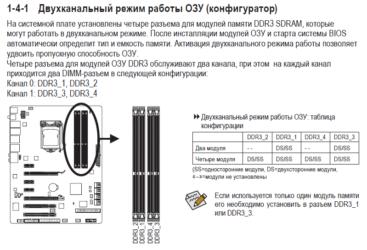 Что такое двухканальный режим оперативной памяти?