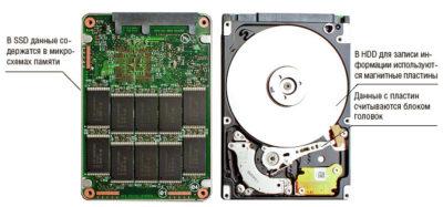 HDD и SSD чем отличаются?